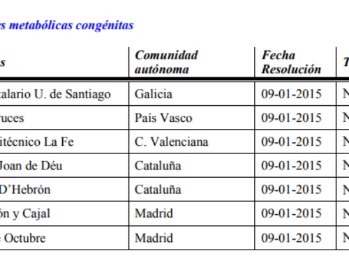 Los CSUR: atención especializada en metabolopatías